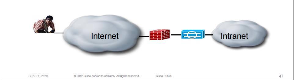 CCDE-IPS-after-firewall