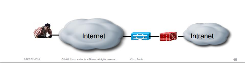 CCDE-IPS-before-firewall